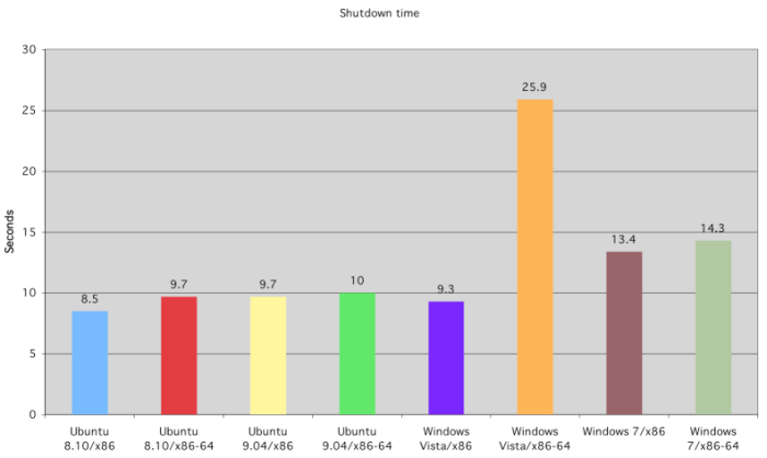 ubuntu_vs_7-51