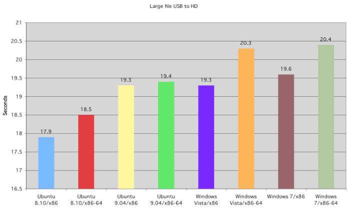 ubuntu_vs_7-8