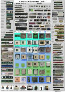 Imagen de Conexiones PC